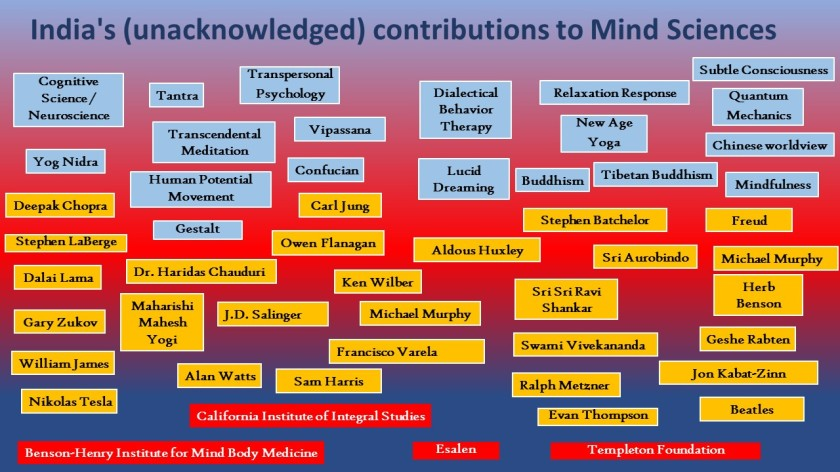 India_unacknowledged_contributions_mind_sciences_blogcover